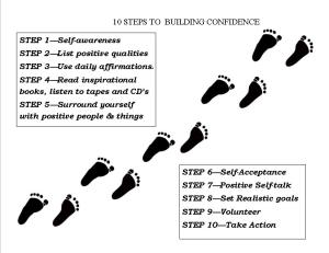 POSTCARD 10 steps to building confidence front
